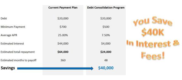 Debt Consolidation Program resized 600