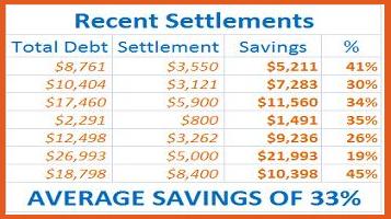 Debt Settlement Services resized 600