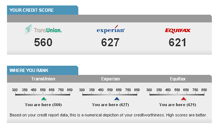 what determines my credit score